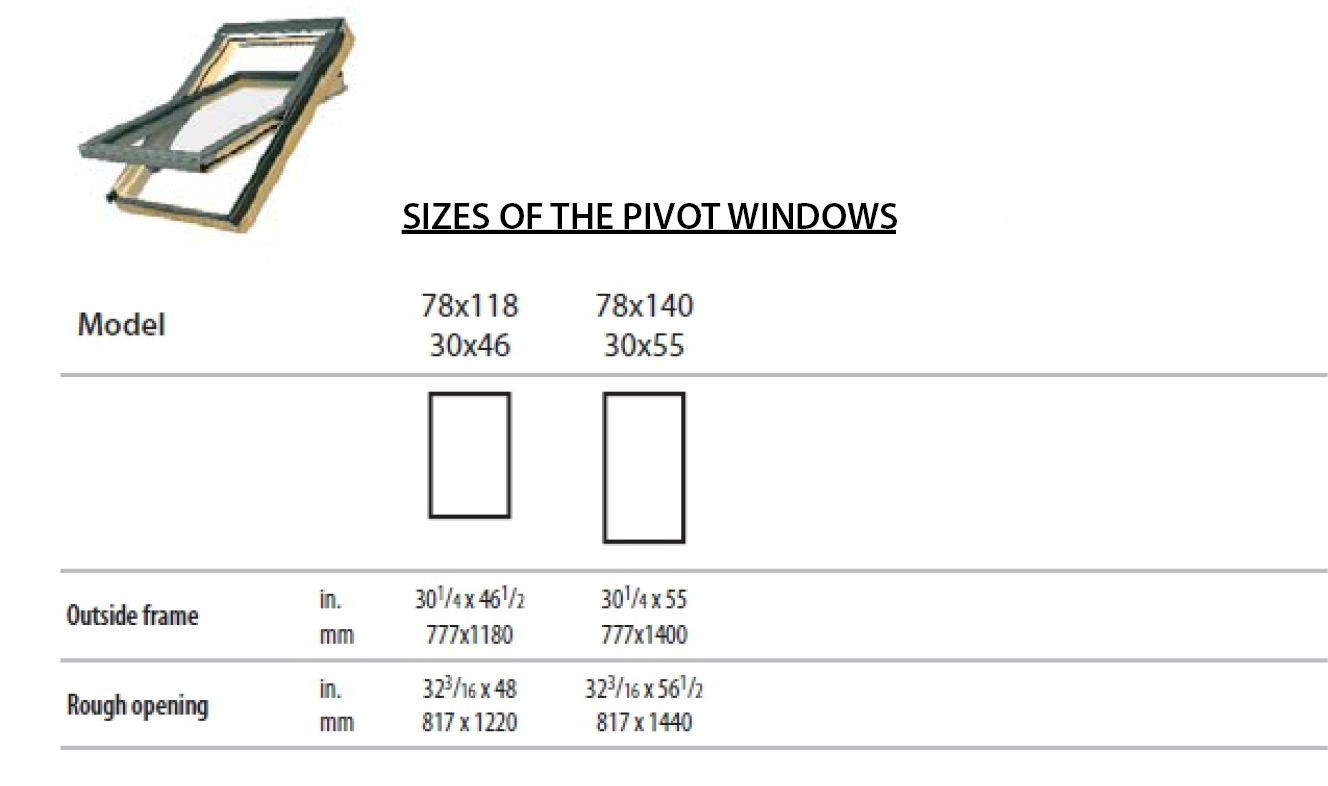 Ftp v l3 centre pivot windows are the most popular type of for Most common window size