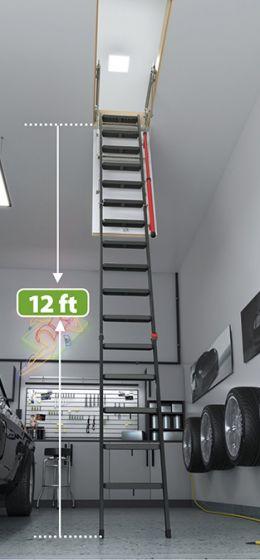 Skylights Roof Windows Attic Ladders Fakro Usa